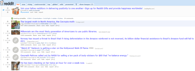 Ideal Reddit Chrome Extensions – Vehicle Branch