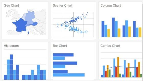 Just how to include as well as develop maps in Google Pages