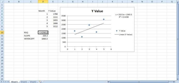 Exactly how to include straight regression to Excel graphes