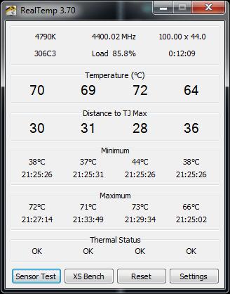COMPUTER Temperature Level Control Devices